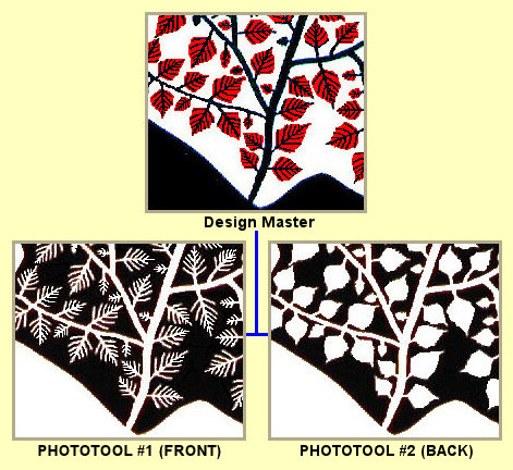 How the MagicSilver Birch phototools are designed.